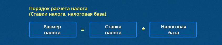 Налогообложение forex в россии forex control demo